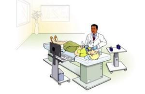 биопсия щитовидной железы как делают